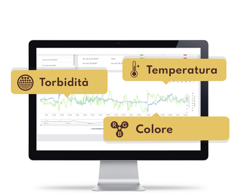 WINEGRID WP2210 dashboard torbidità temperatura colore