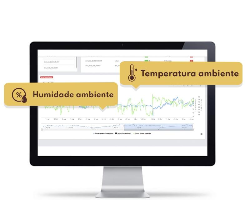 WINEGRID - smartcellar Temperatura e humidade ambiente