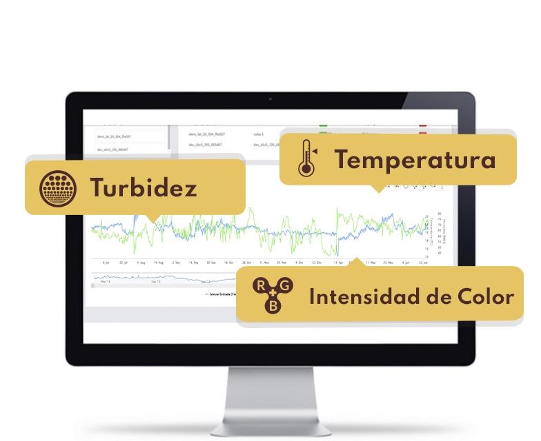 WINEGRID WP2210 dashboard turbidez temperatura intensidad de color