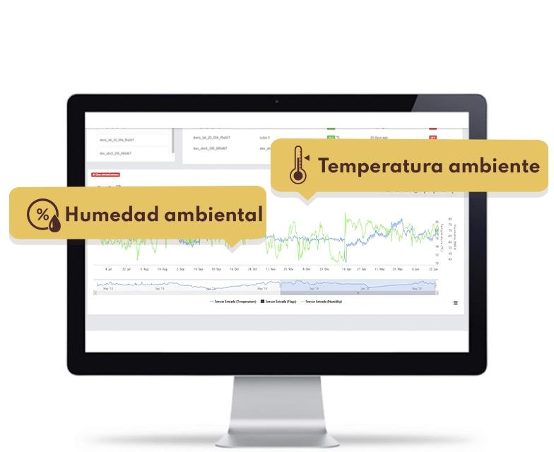 WINEGRID smartcellar dashboard humedad ambiental y temparatura ambiente